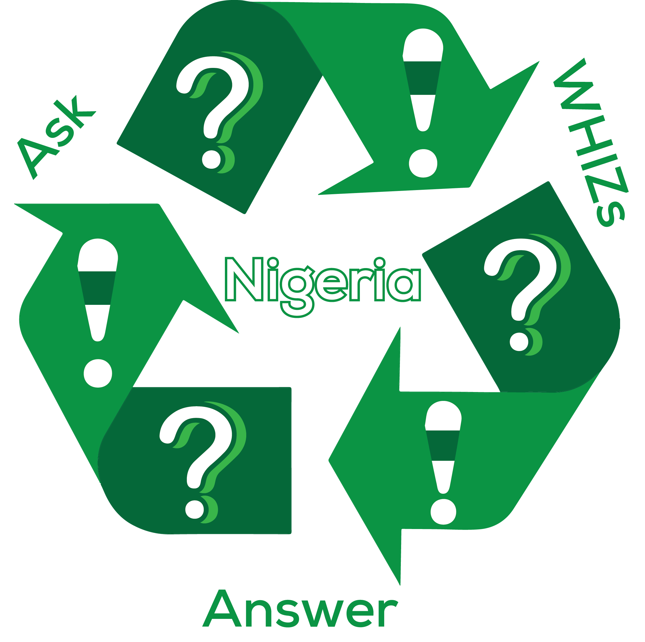 Whiz Nigeria Questions and Answer